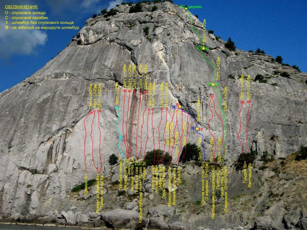 Скалолазные маршруты по Болвану